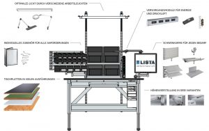 LISTA Arbeitsplatzsystem Module