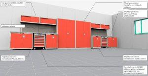 LISTA Werkstatteinrichtung Kfz Planung